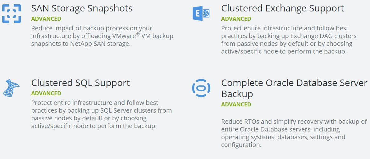 acronis backup ozellikleri